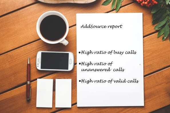 Call Tracking report